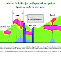 Miwah Gold Project – Exploration Upside